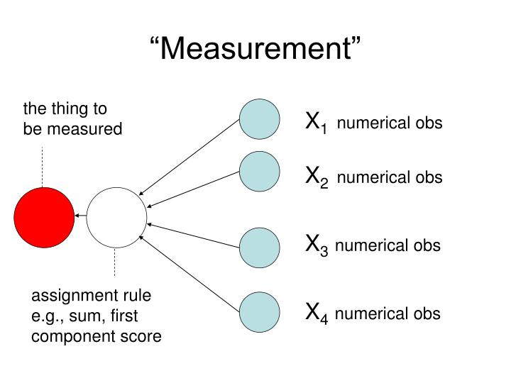 """Measurement"""