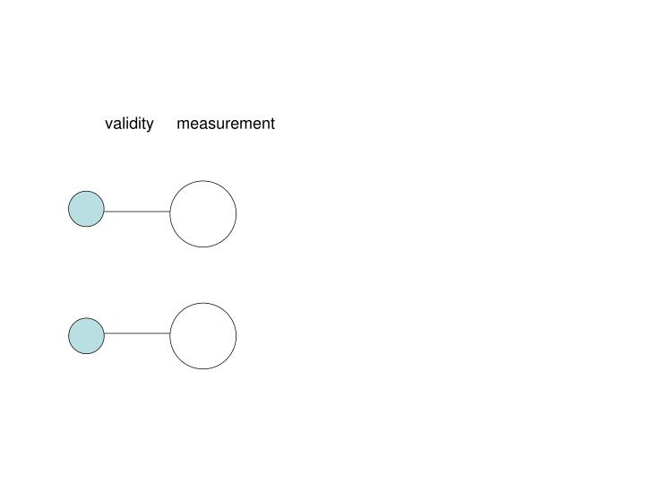 validity     measurement