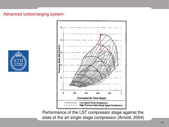 Advanced turbocharging system :