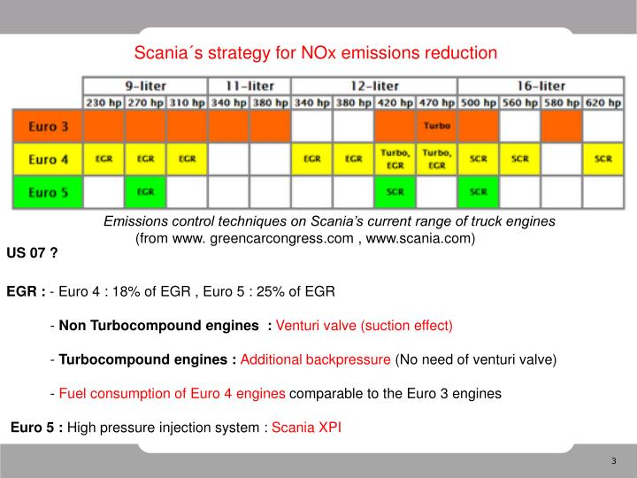 Scania´s strategy for NOx emissions reduction