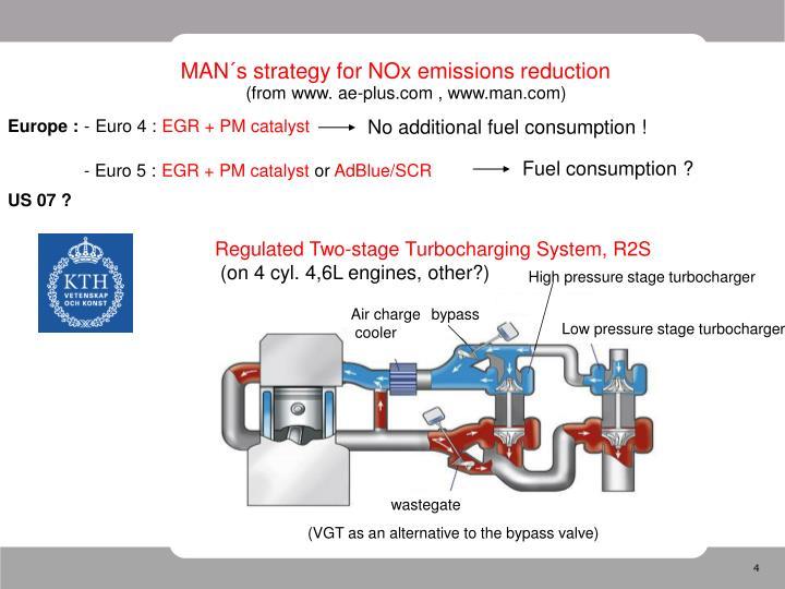 No additional fuel consumption !