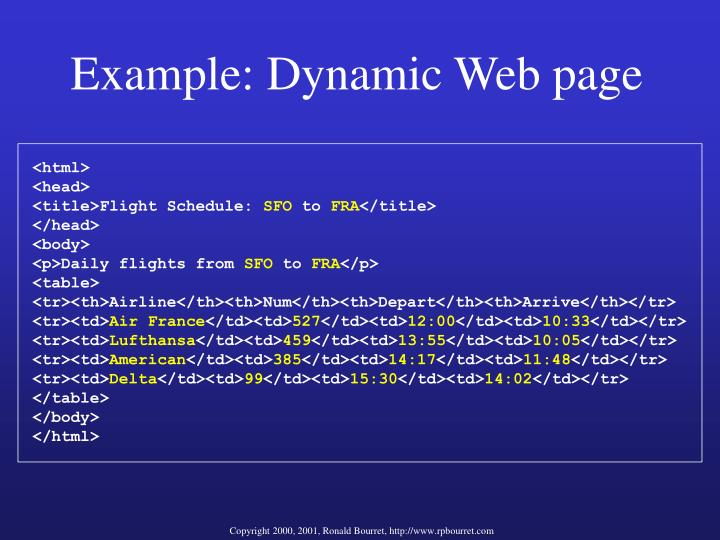 Example: Dynamic Web page