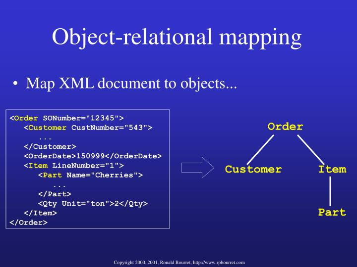 Object-relational mapping