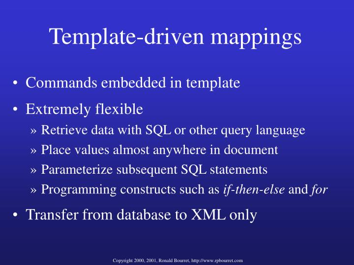 Template-driven mappings