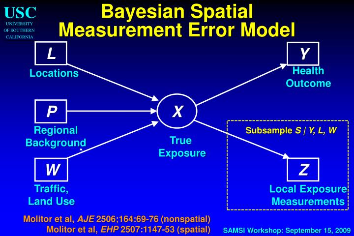 Bayesian Spatial