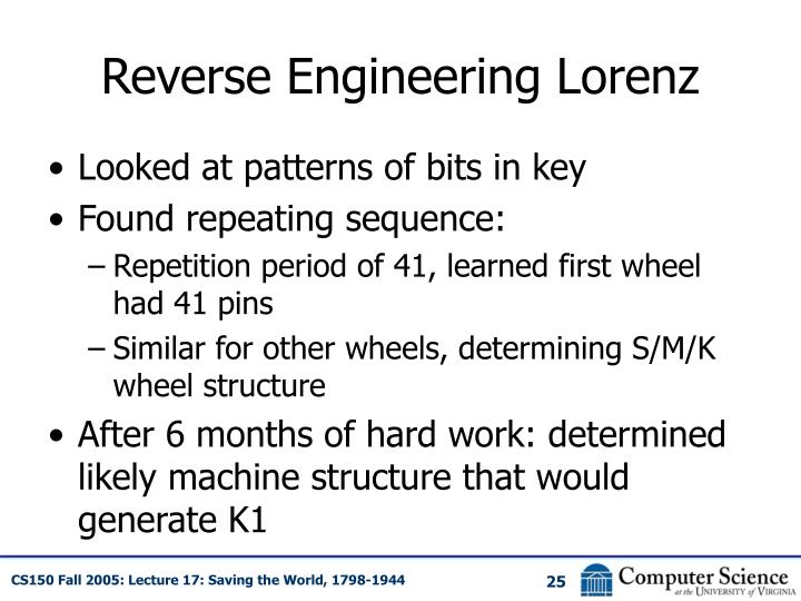 Reverse Engineering Lorenz
