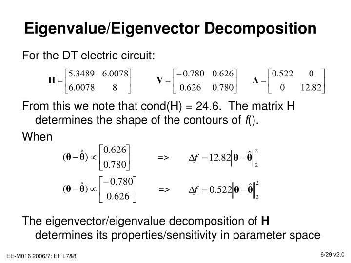 Eigenvalue/Eigenvector Decomposition