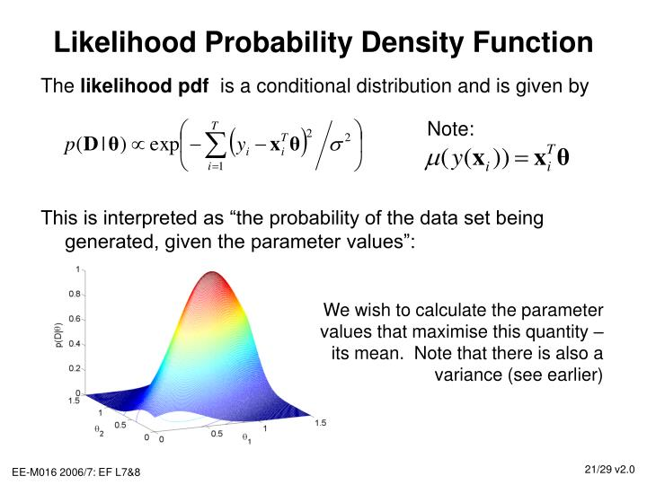 Likelihood Probability Density Function