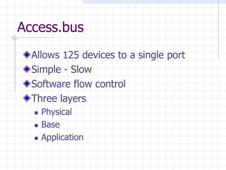 Access.bus