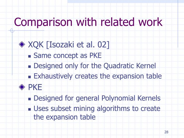 Comparison with related work