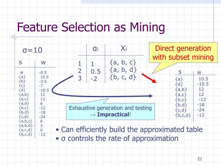 Direct generation with subset mining