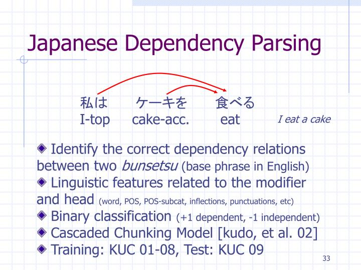 Japanese Dependency Parsing