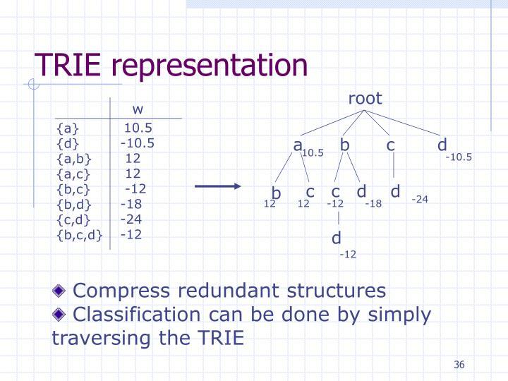 TRIE representation