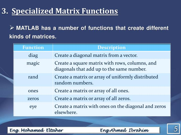 Specialized Matrix Functions