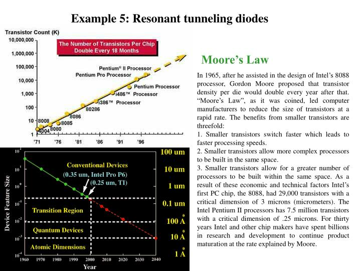 Example 5: Resonant tunneling diodes