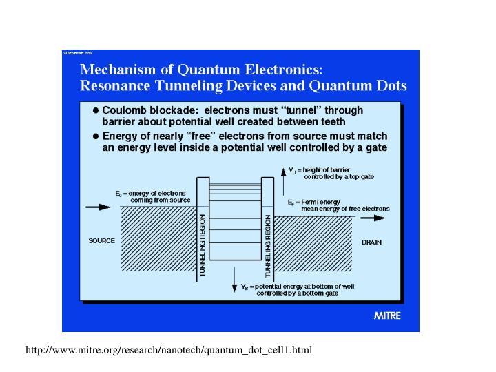 http://www.mitre.org/research/nanotech/quantum_dot_cell1.html