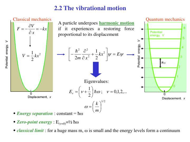 2.2 The vibrational motion