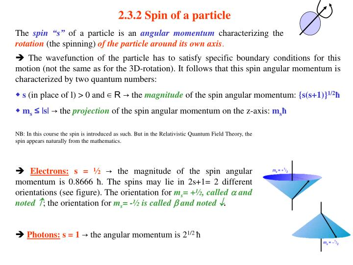 2.3.2 Spin of a particle