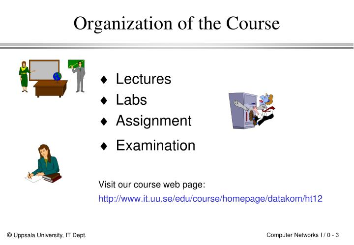 Organization of the course