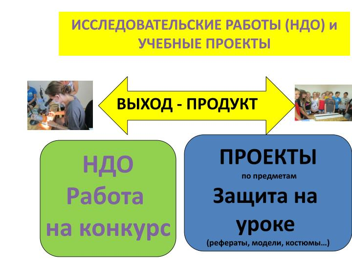 ИССЛЕДОВАТЕЛЬСКИЕ РАБОТЫ (НДО) и УЧЕБНЫЕ ПРОЕКТЫ