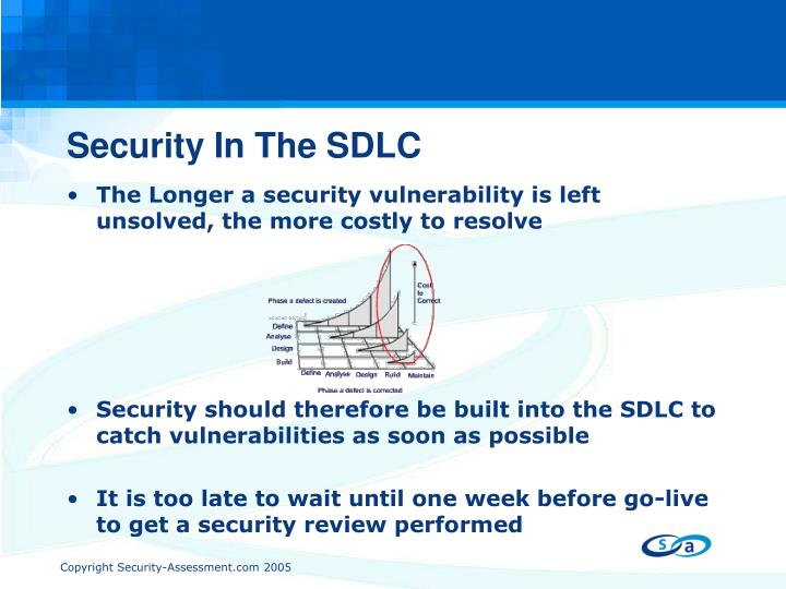 Security In The SDLC