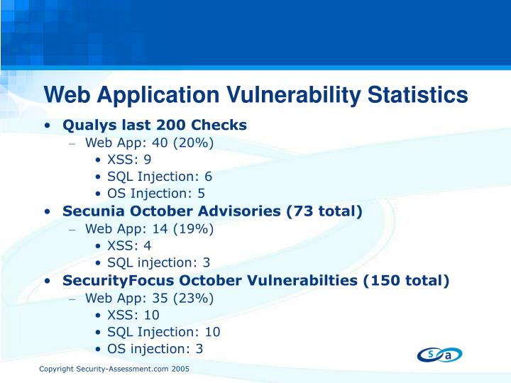 Web application vulnerability statistics