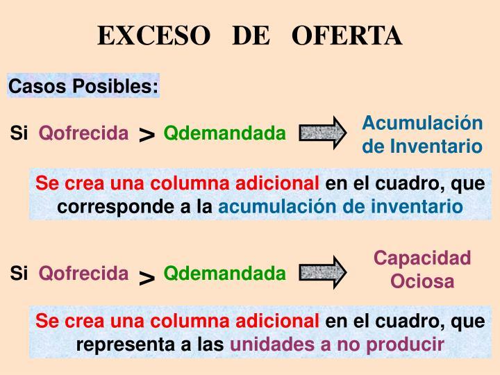 EXCESO   DE   OFERTA