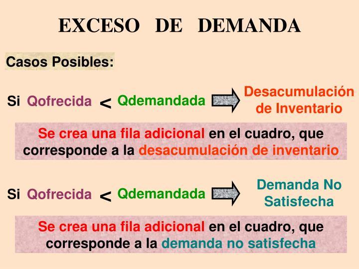 EXCESO   DE   DEMANDA