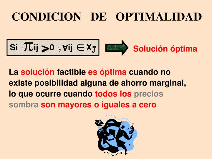 CONDICION   DE   OPTIMALIDAD