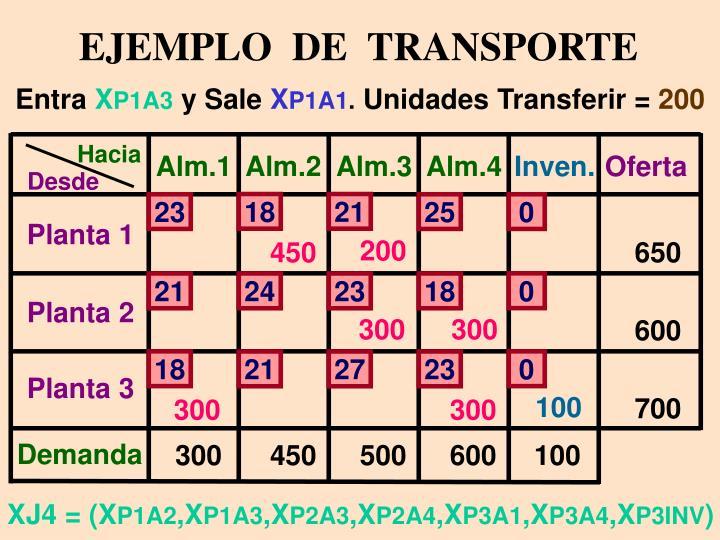 EJEMPLO  DE  TRANSPORTE
