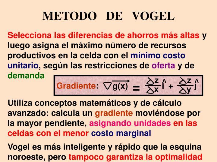 METODO   DE   VOGEL