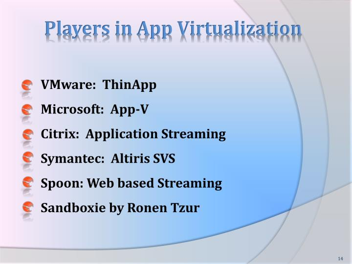 Players in App Virtualization
