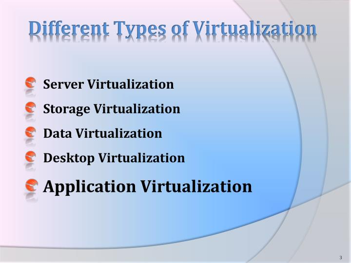 Different Types of Virtualization