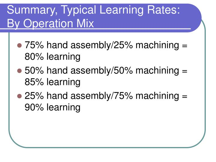 Summary, Typical Learning Rates: By Operation Mix