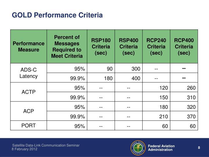 GOLD Performance Criteria