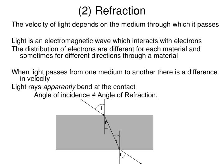 (2) Refraction