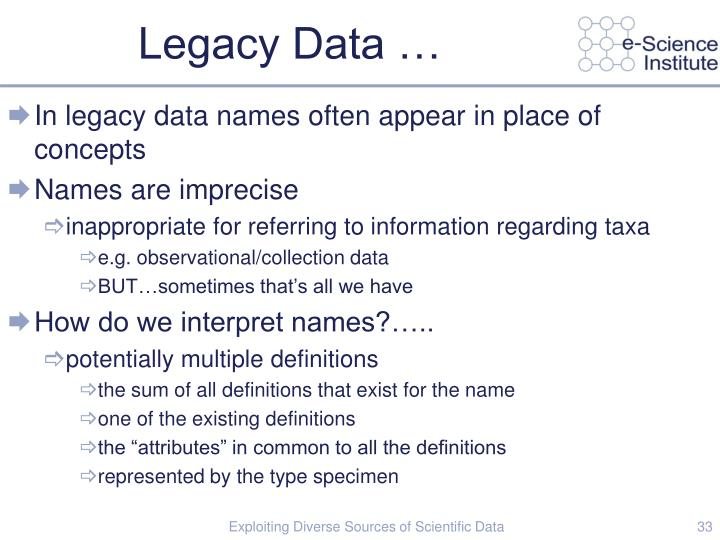 Legacy Data …