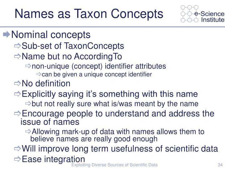 Names as Taxon Concepts
