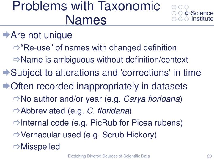 Problems with Taxonomic Names