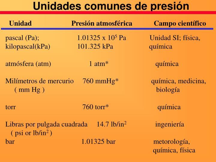 Unidades comunes de presión