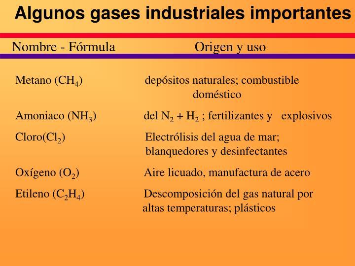 Algunos gases industriales importantes