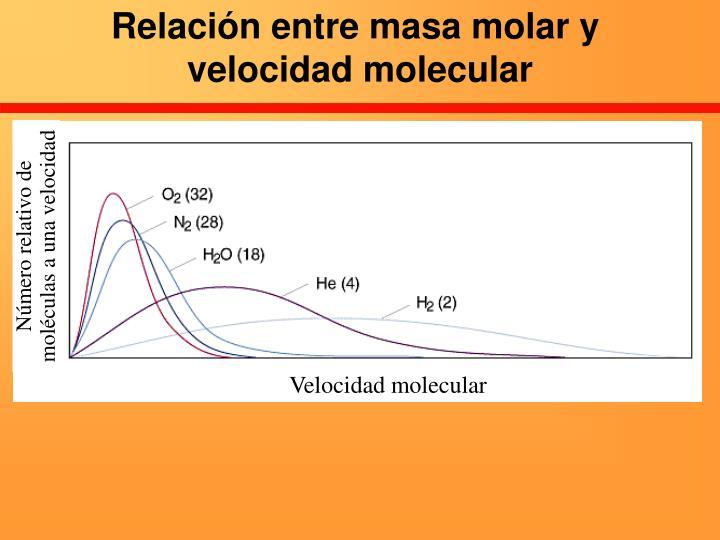 Relación entre masa molar y