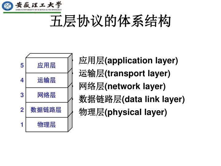 五层协议的体系结构