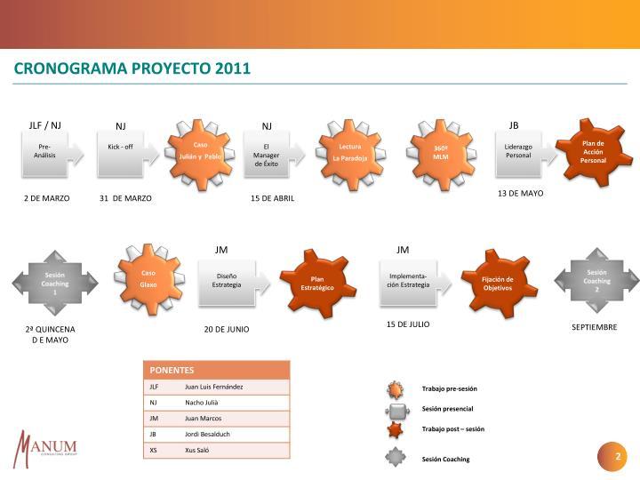 CRONOGRAMA PROYECTO 2011