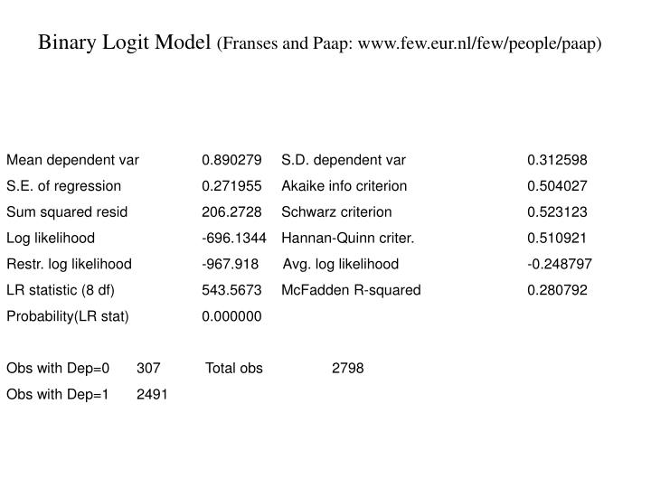 Binary Logit Model