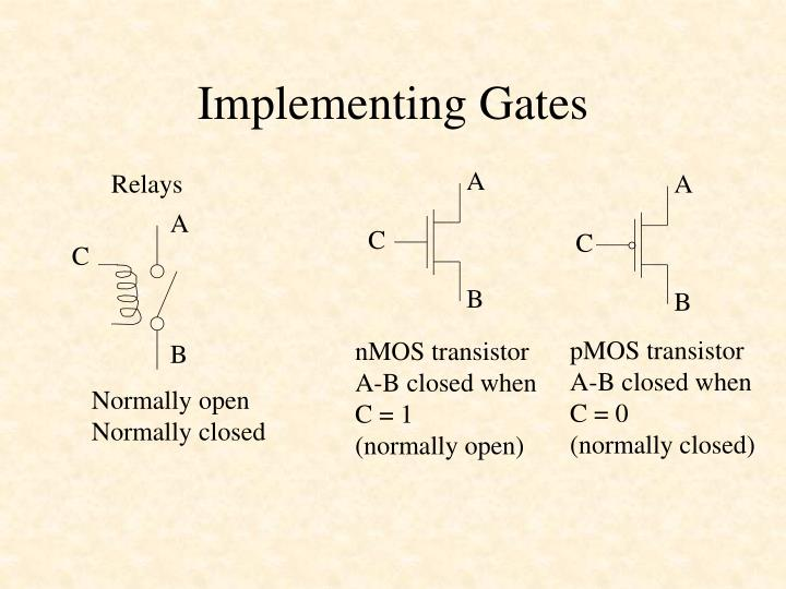 Implementing Gates