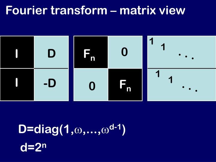 Fourier transform – matrix view