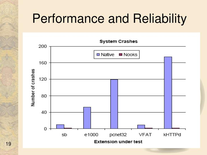 Performance and Reliability