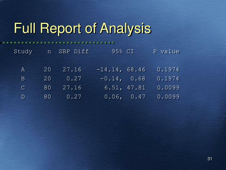 Full Report of Analysis