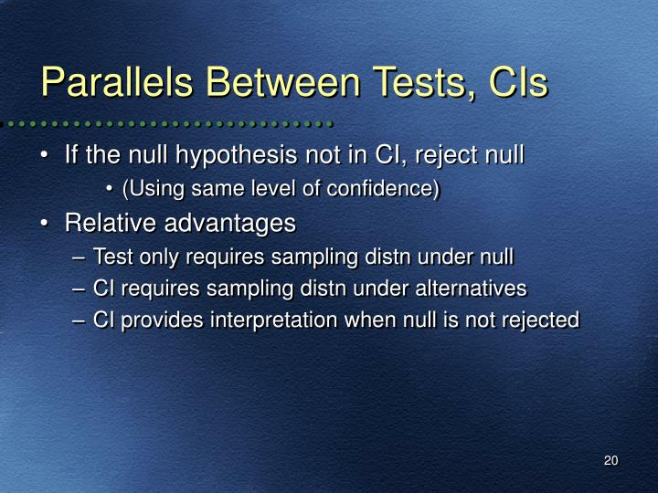 Parallels Between Tests, CIs